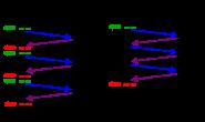 HTTP协议头部与Keep-Alive模式详解
