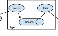 Apache Flume 1.6.0 发布,日志服务器