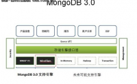 MongoDB 3.0.6 Windows 版 下载