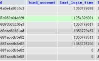 ThinkPHP的RBAC(基于角色权限控制)详解