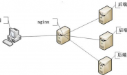 nginx 内置变量解析