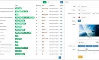 【开发框架推荐】Laravel-admin 一款基于laravel的后台管理开发框架
